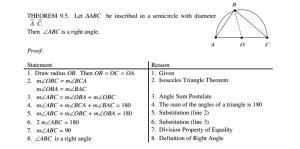 An example of a typical proof from the modern geometry curriculum Source: http://www.maa.org/external_archive/devlin/LockhartsLament.pdf